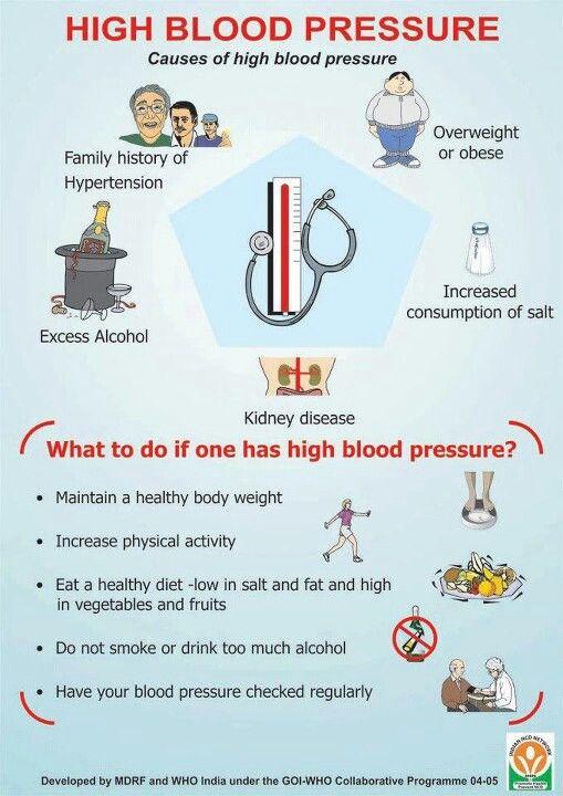 what causes blood pressure high blood pressure
