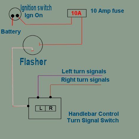Signals with one switch | Workbenches | Pinterest | Cb550, Moto ...