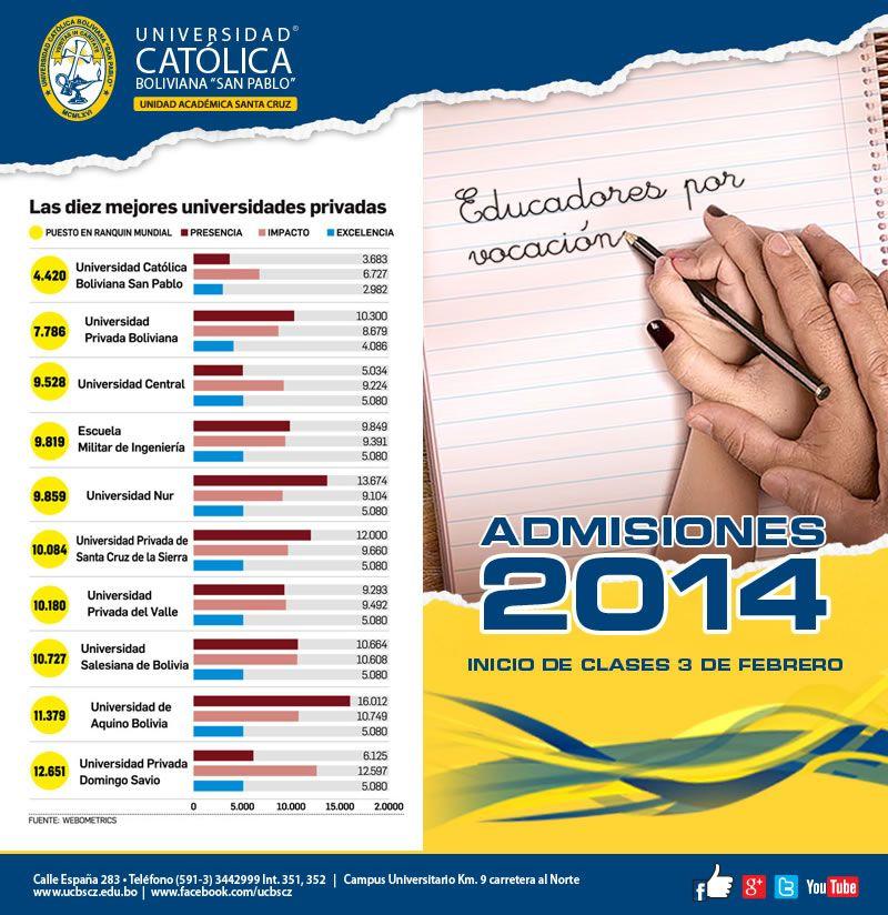 Ucb Santa Cruz Somos La Primera Universidad Del País Calificada En El Ranking De Universidades Del Mundo Por Mayor Impacto Presencia Y Excelencia Somos Tu
