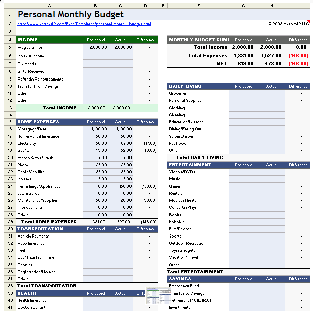Best Budget Worksheets Budgeting 100 Free And Budgeting Worksheets