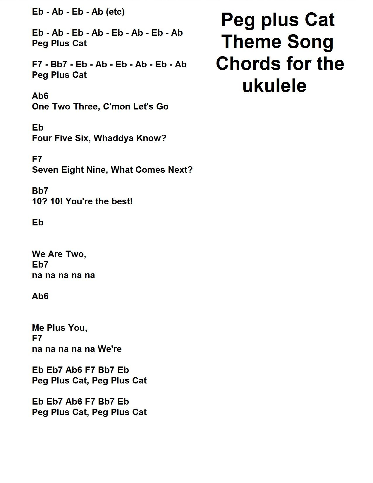 Peg Plus Cat Theme Song Chords For The Ukulele By J Walter