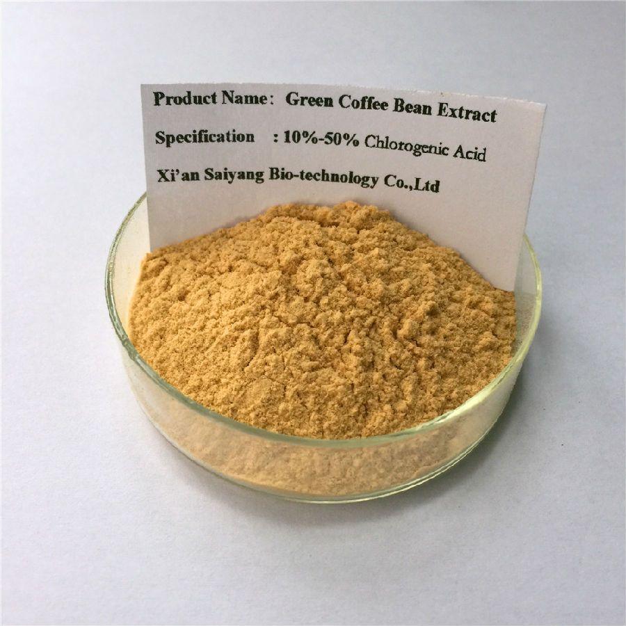 Pin On Coffee Powder