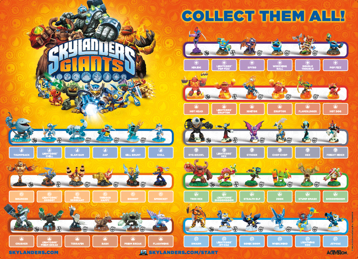 Uncategorized Skylander Giant Games skylanders giants review basically diablo for the kids but with toys