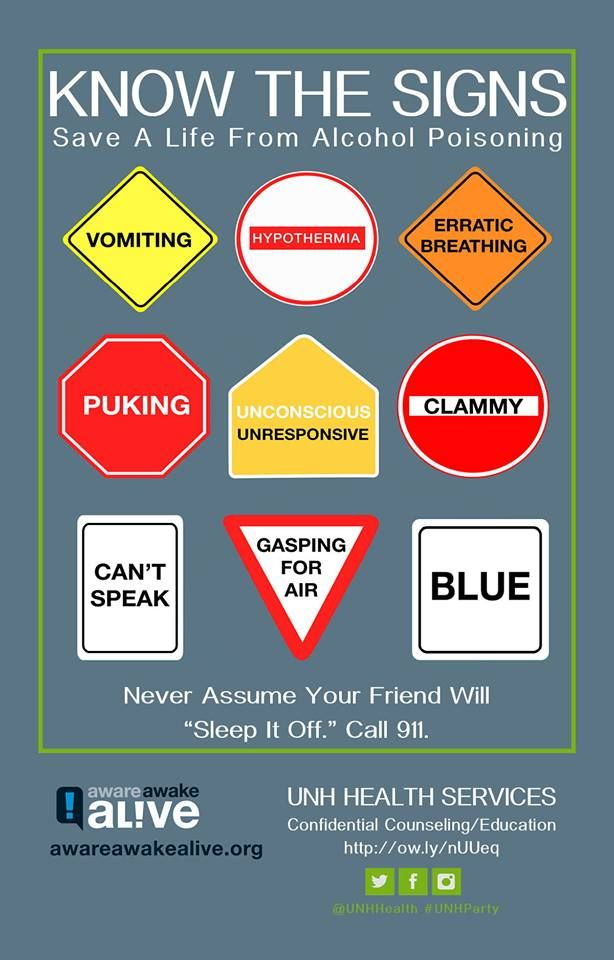 Know the signs of alcohol poisoning.   Health Services University of New Hampshire