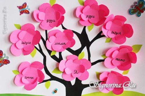 Семейное дерево в детский сад своими руками: фото ...