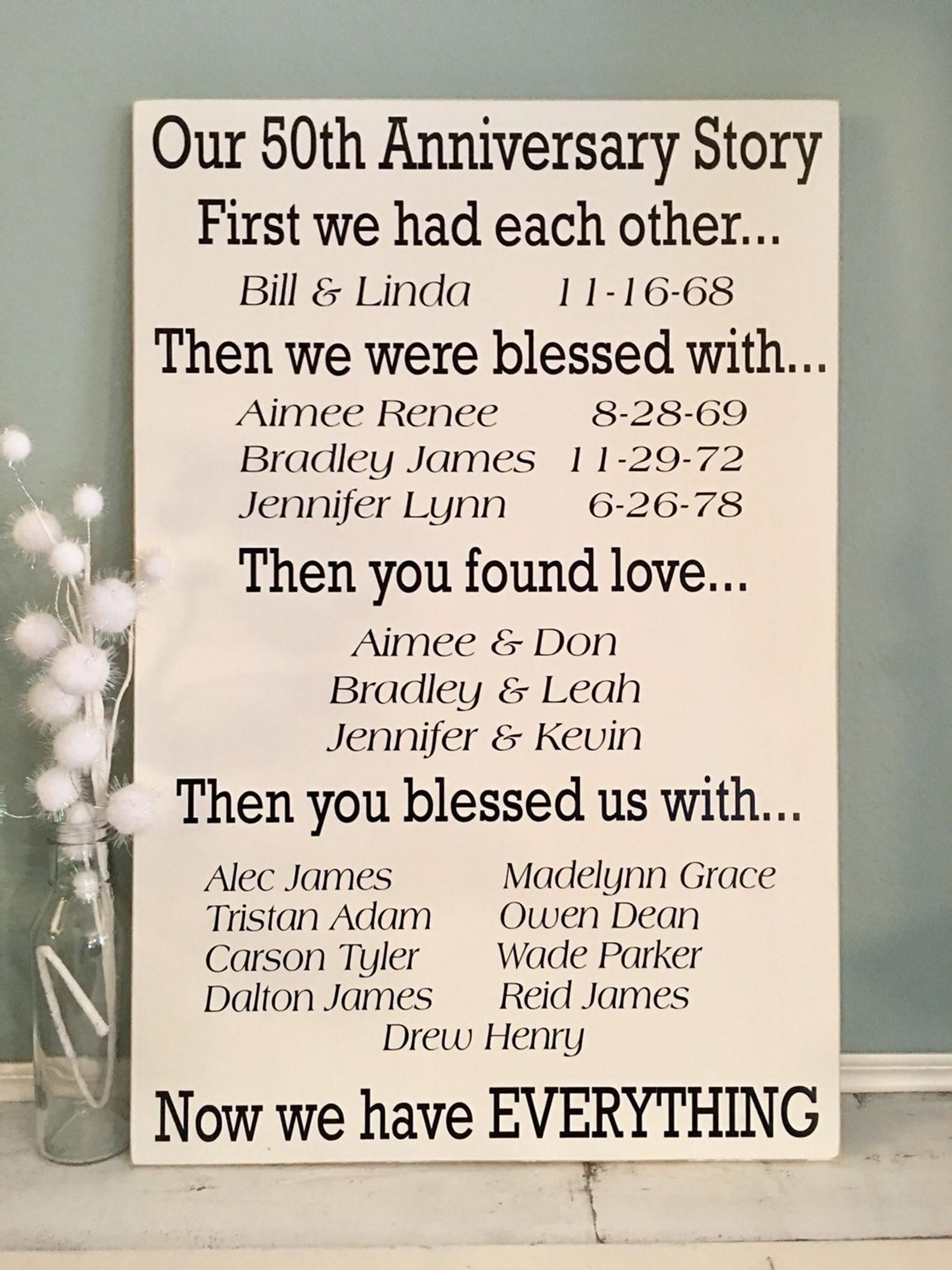 50th Anniversary Parents Gift | Anniversary Party Decoration Ideas | Grandparents 50th Sign Gift | Golden | 40th | 45th | 55th | 60th
