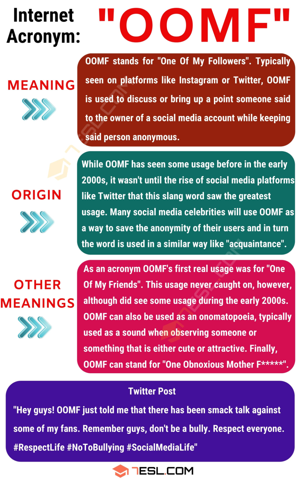 Oomf Meaning What Does Oomf Mean With Helpful Examples 7esl