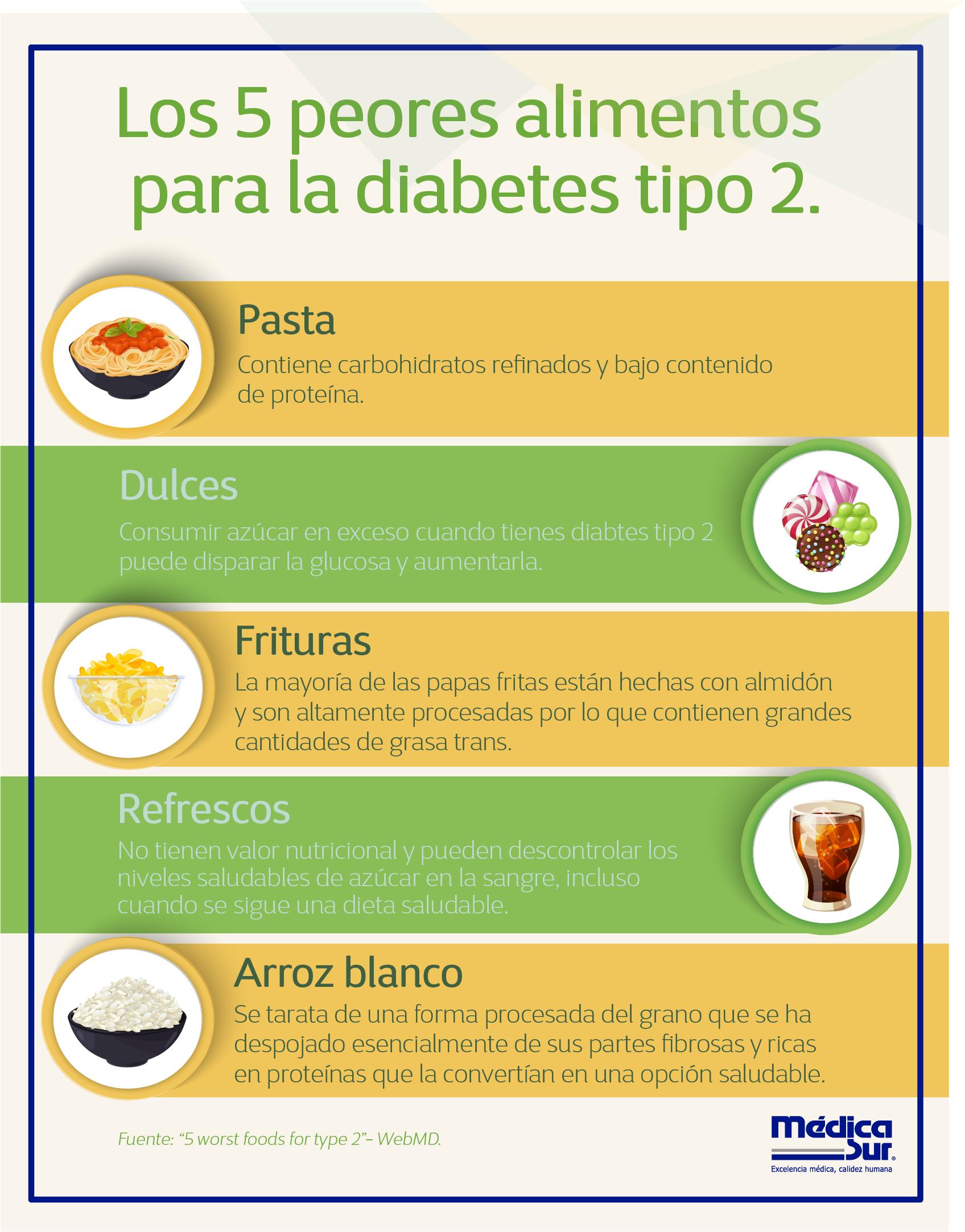 granos de proteína de diabetes