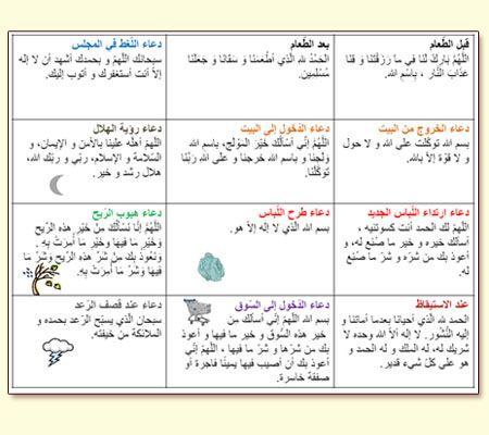 Les Cartes Des Dou As Learn Arabic Language School Stickers Muslim Kids