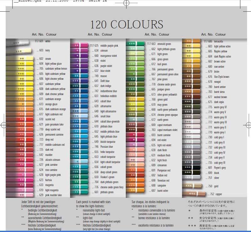 Faber Castell Albrecht Durer Artists Watercolour Pencils Tin 12