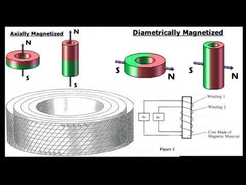 The John Searl Story- Searl Effect Generator - Free Energy - YouTube Magnetic Generator Wiring Diagrams on