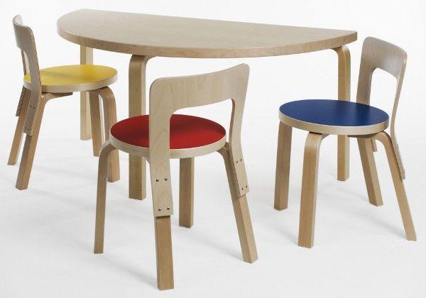 I primi 80 anni dell'azienda scandinava Artek 椅子, 家具