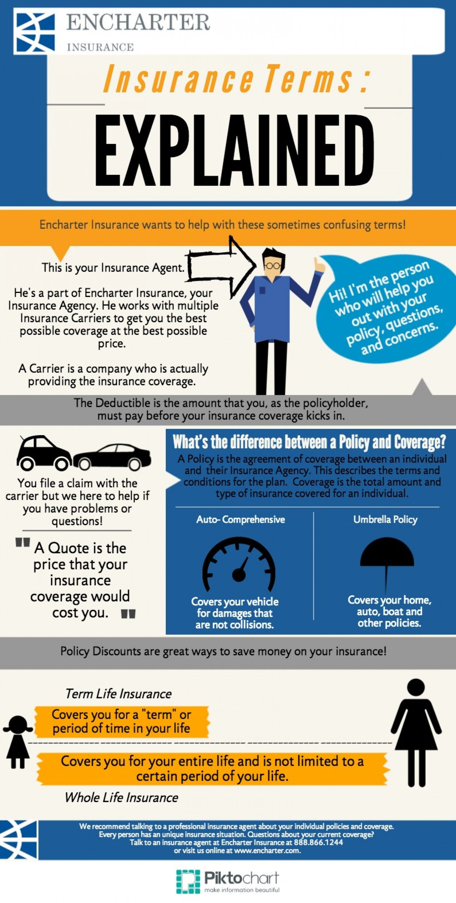 Insurance Terms Explained Business Infographic This Or That