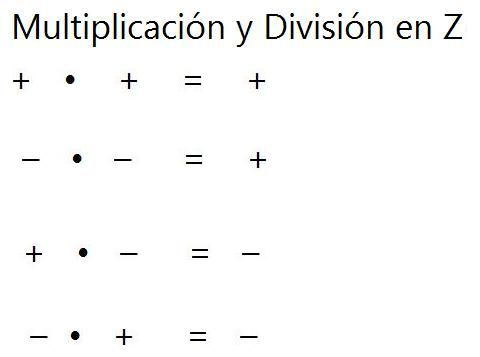 Esta Es La Regla De La Multiplicacion Y Division De Los Numeros