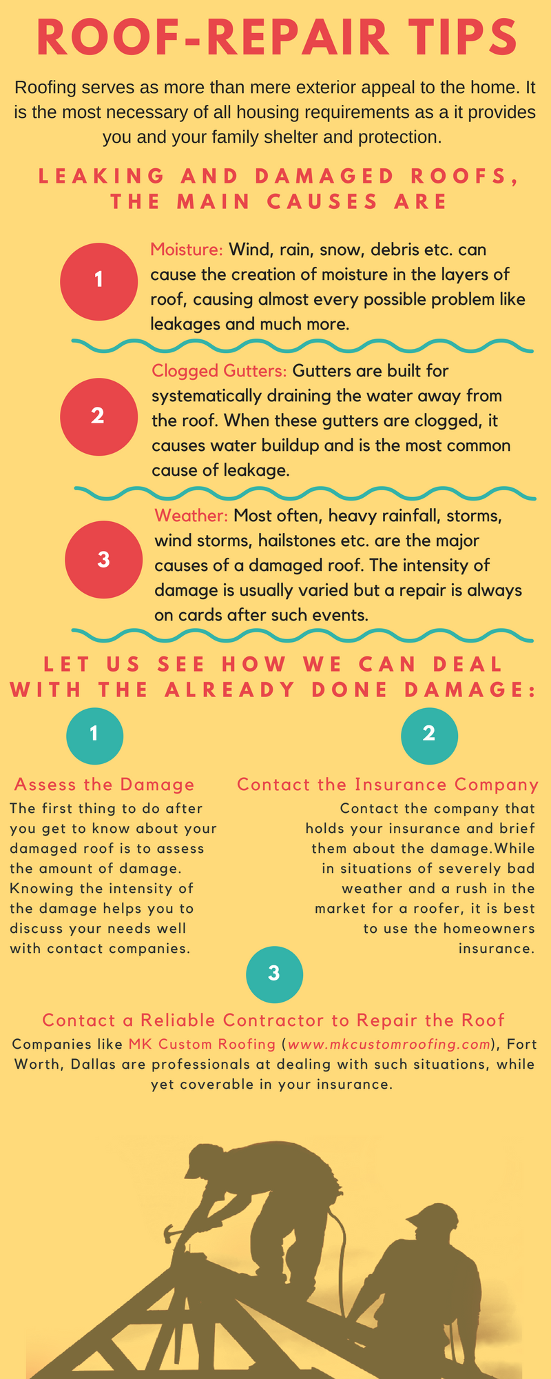 Learn How To Troubleshoot Roof Damages And Follow These Tips To Make Repairs Keep Your Roof In Tip Top Shape With Thes Roof Repair Roofing Roofing Contractors