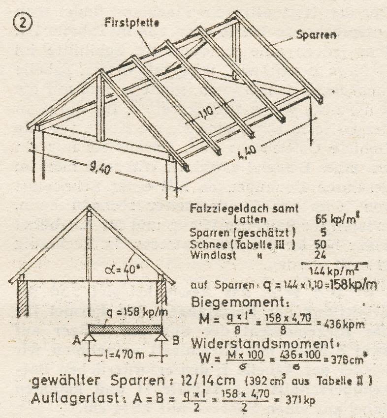 Statik Holz Holz Planen Und Bauen Ziegel
