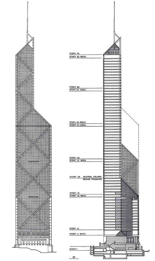 Bank Of China Tower Hong Kong China 1985 1990 Plans Sections Pinterest Tower