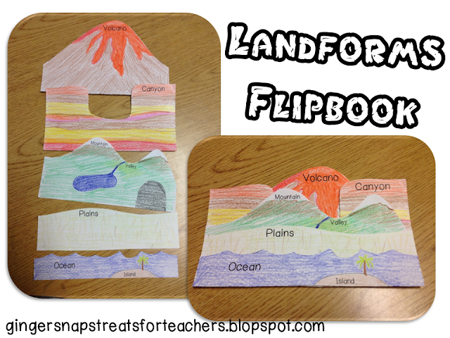 Landform Flipbook With A Free Download Available I Love These