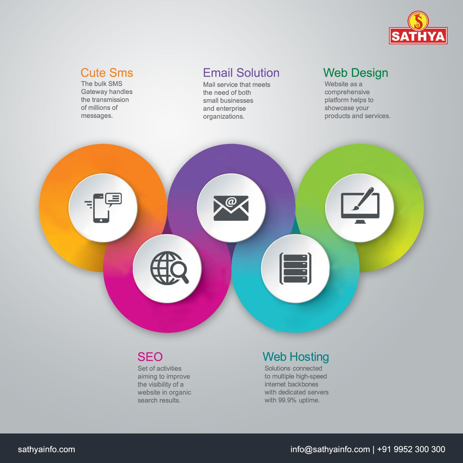 Pin by sathyainfo on sathyainfo Web design, Sms, Search