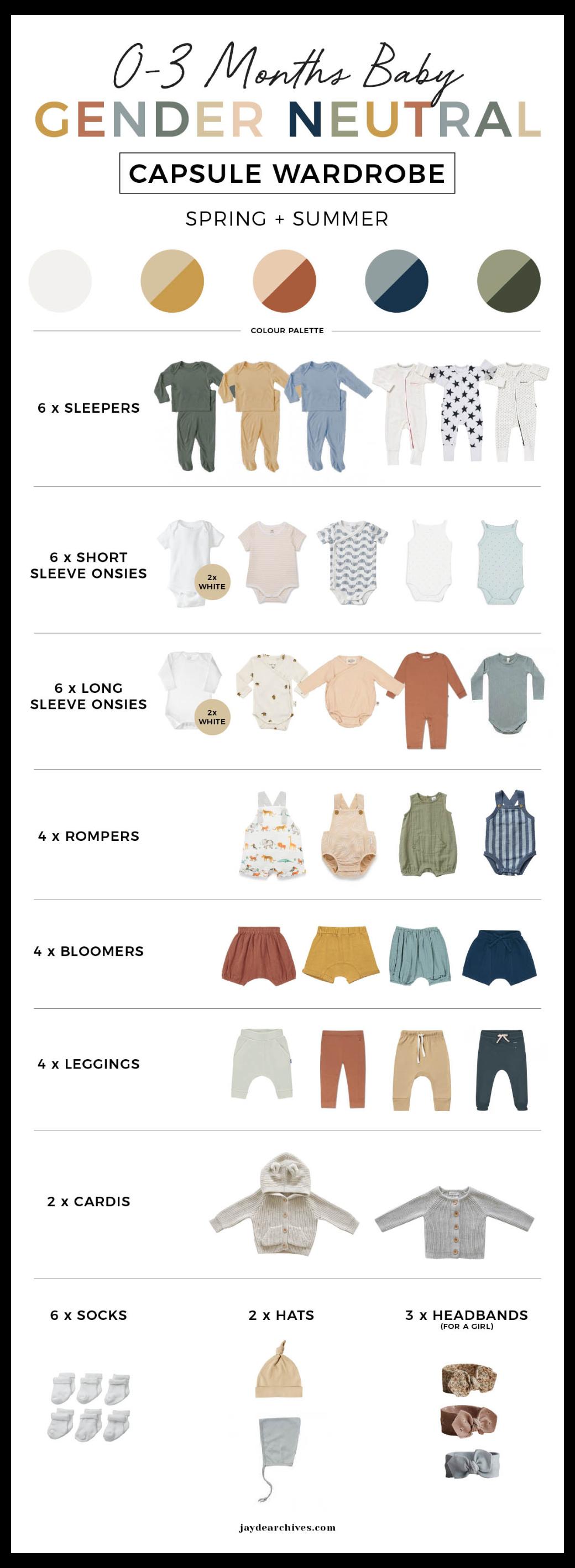 Gender Neutral Baby Capsule Wardrobe Gender Neutral Baby Clothes Genderneutralbab Minimalist Baby Clothes Gender Neutral Baby Clothes Neutral Baby Clothes