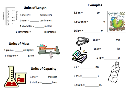 Units of Measurement Metric Length – Metric Units Worksheet