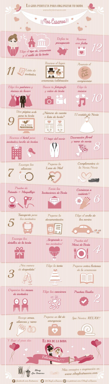 Planning boda gu a perfecta para organizar tu boda - Como planear una boda ...