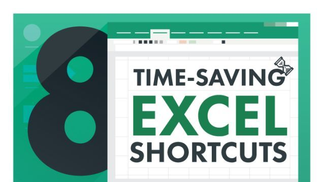 Eight Useful Microsoft Excel Shortcuts Worth Memorizing Pinterest - spreadsheet formulas