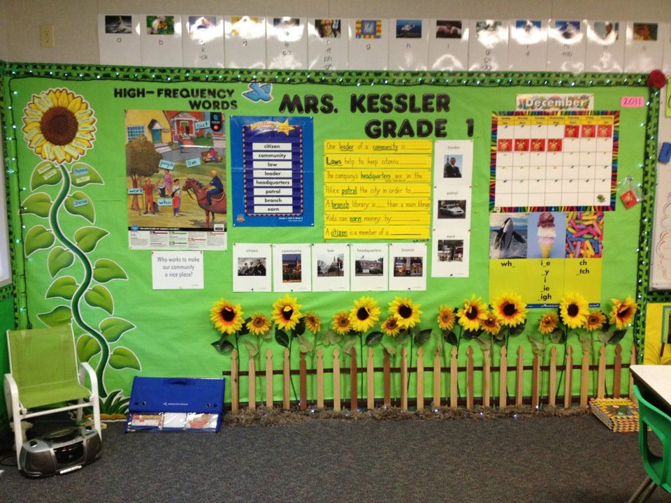 Classroom Decor Garden Theme : Garden themed classroom google search …