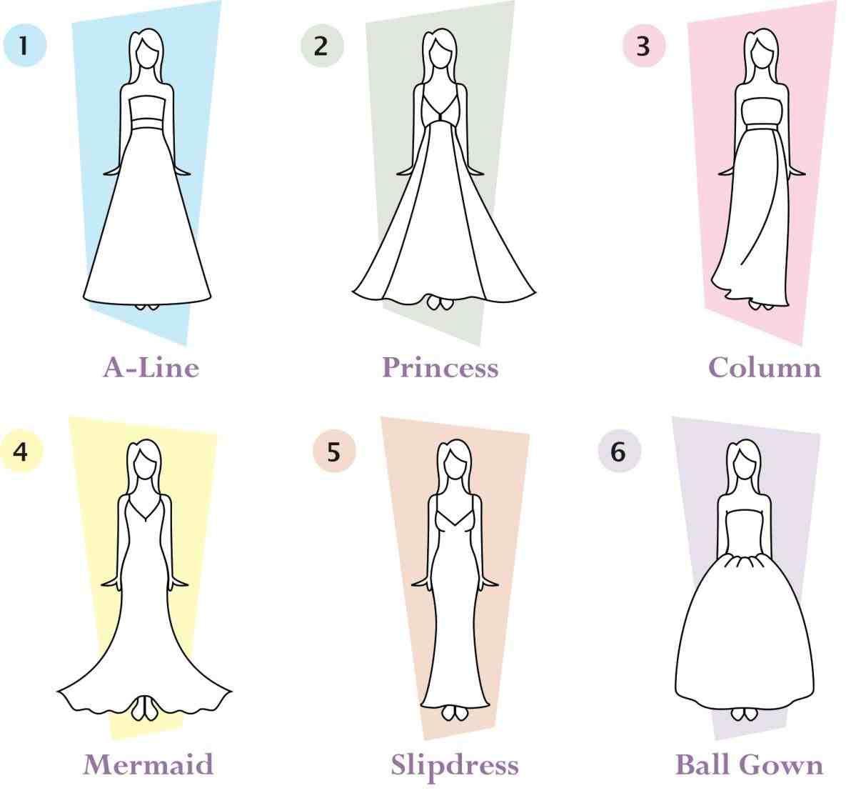 wedding dress silhouettes body types Wedding dress types