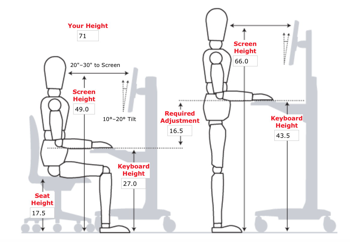 Measurements For Ergonomic Desk Setup Diy Standing Desk Desk Dimensions Standing Desk Ergonomics