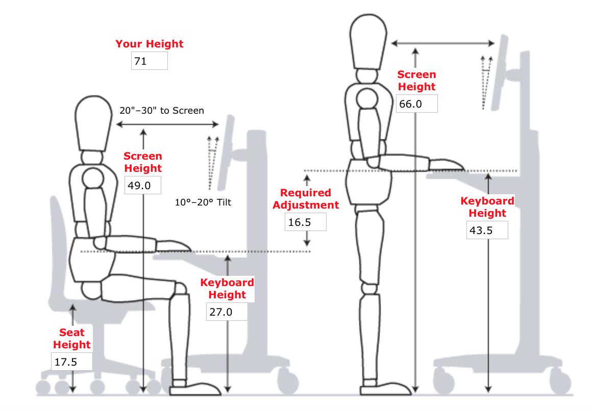 Measurements For Ergonomic Desk Setup