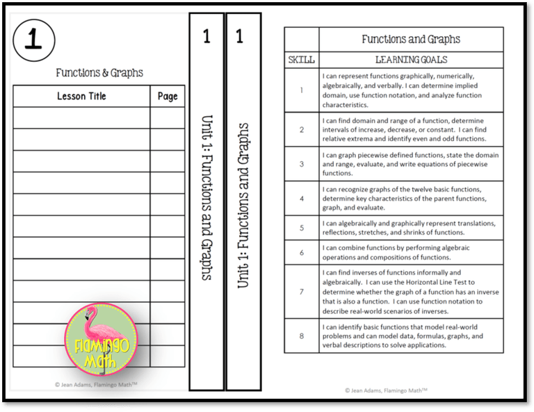 Interactive Notebook Tabs for Unit 1 Flamingo Math with