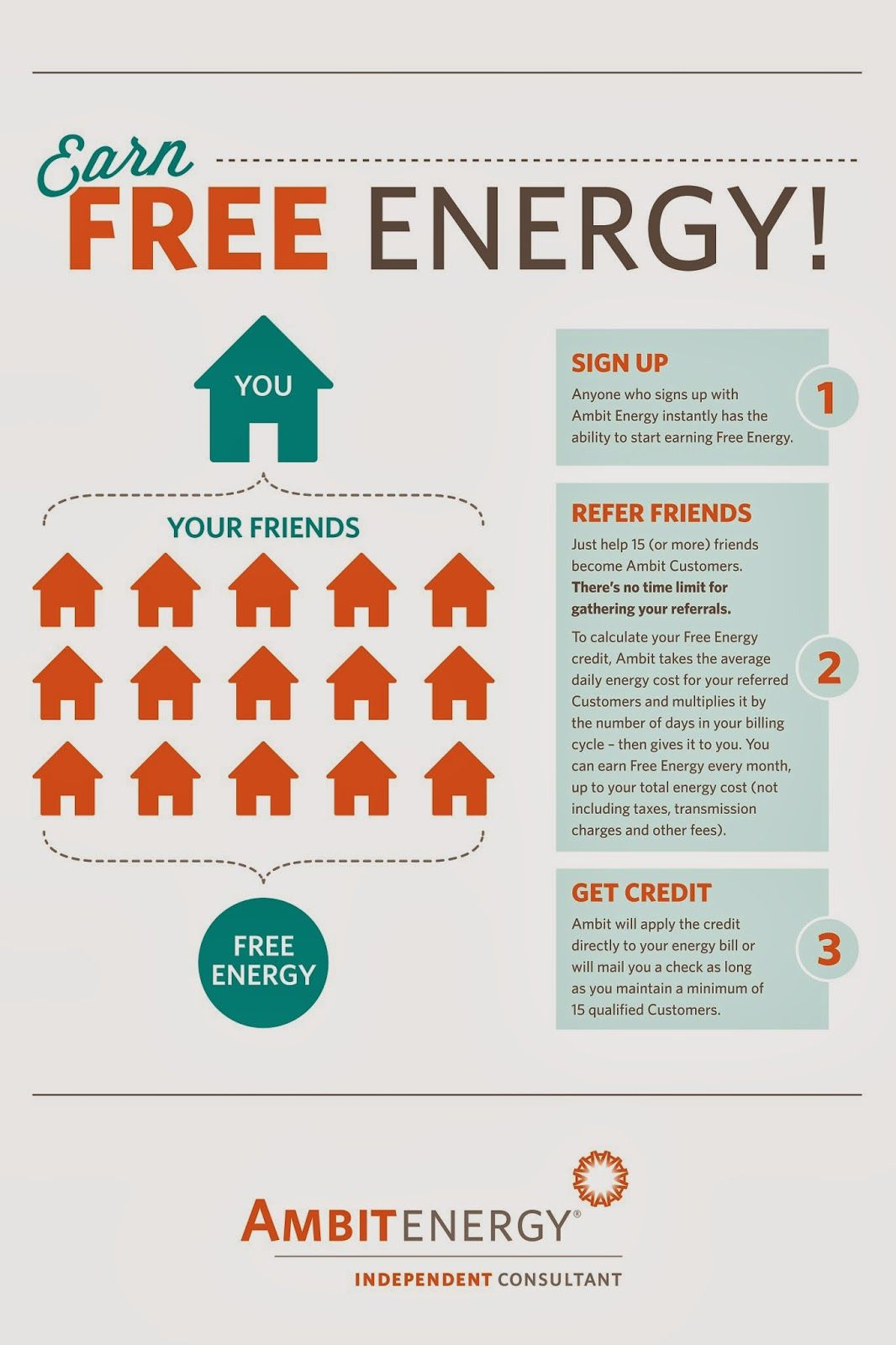 Save Money with Ambit Energy: Free Energy in Even More States ...