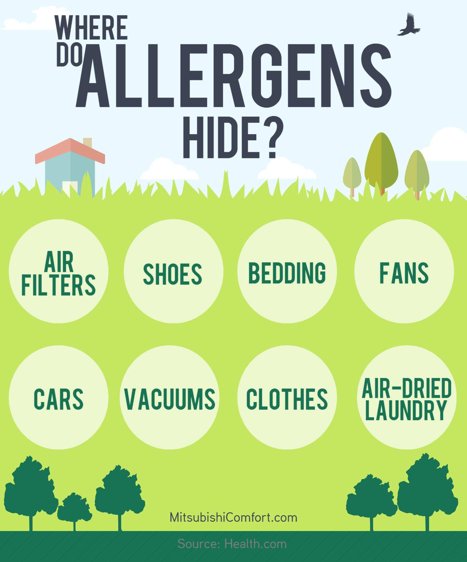Where do allergens hide? Apparently everywhere! Make sure