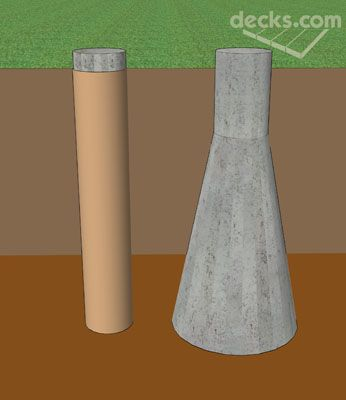 Compare The Pros And Cons Of Installing A Solid Concrete Deck Footing Using  A Cardboard Tube Or Engineered Forms.