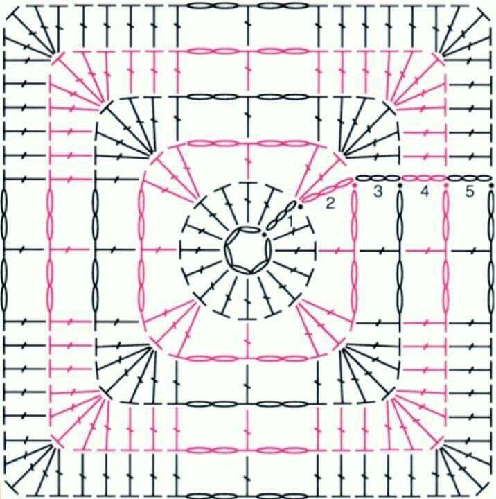Gráficos de crochê para fazer quadrados | Quadratische muster ...
