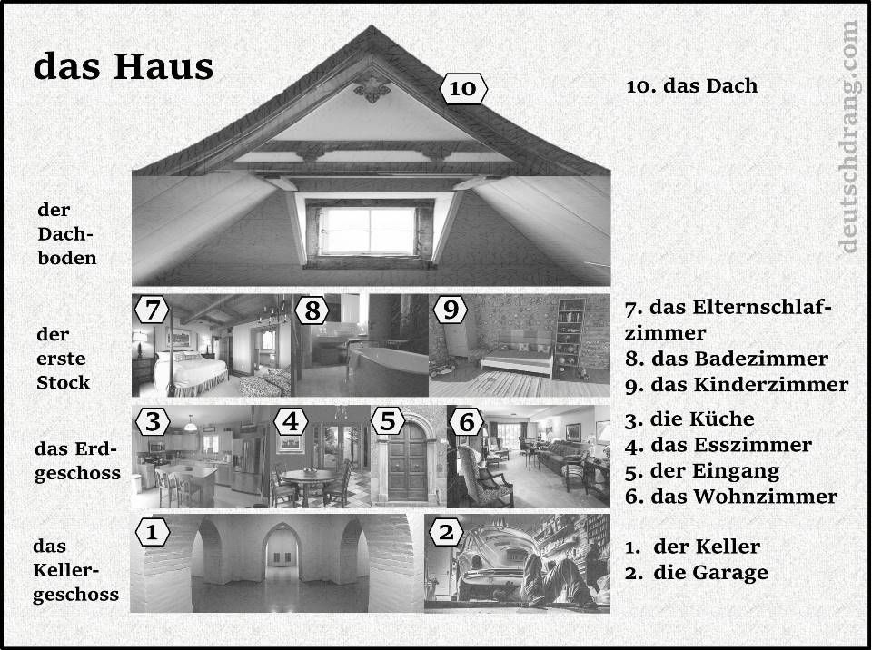 Haus und Möbel: worksheets, exercises, flashcards to practice German ...