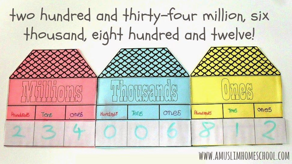 Printable Place Value Houses With Mini White Board With Images