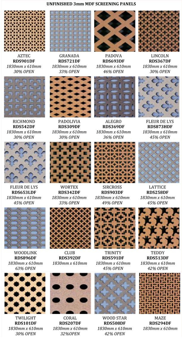 20 Top Collection About Decorative Screening Panels Decorative