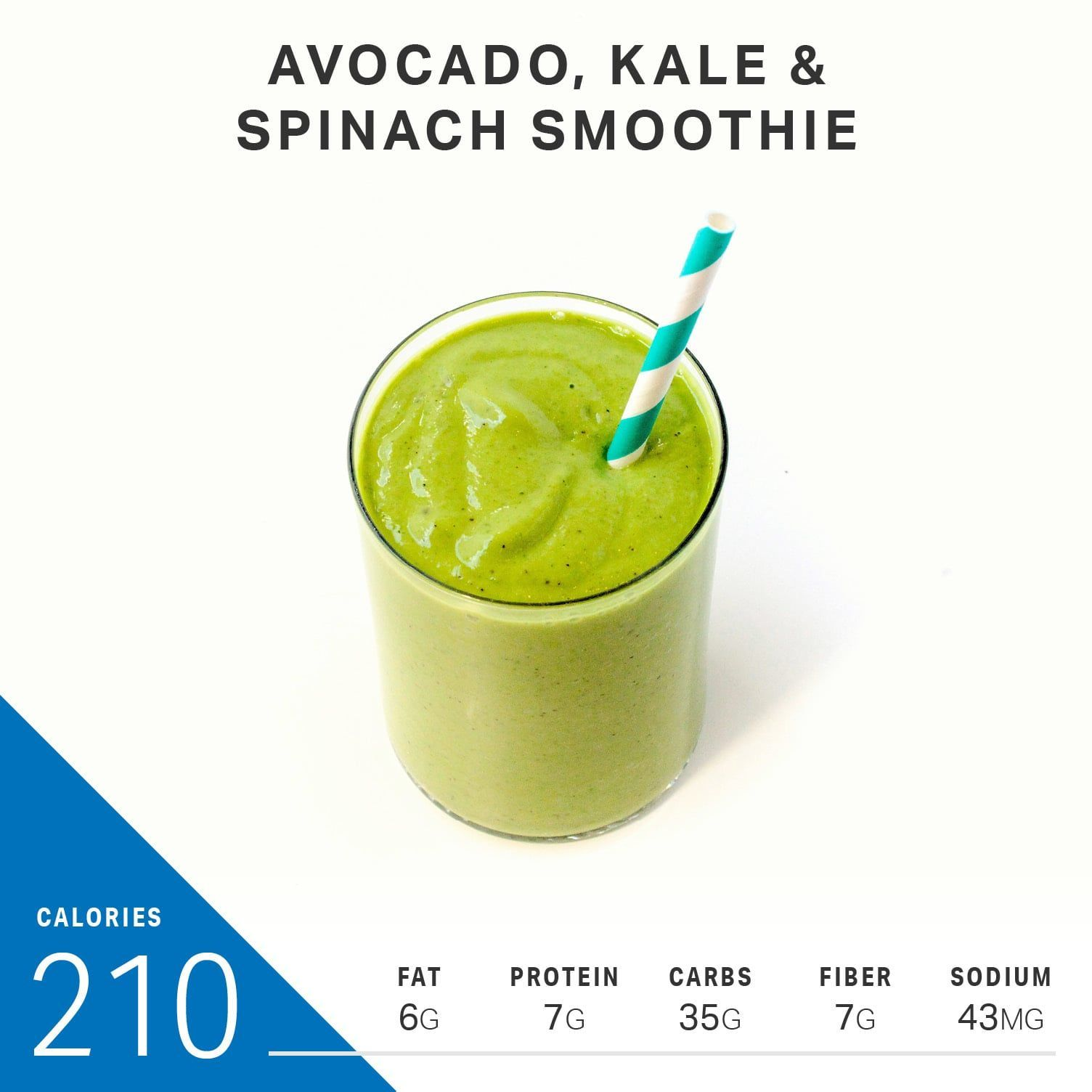 What 1,500 Calories Looks Like (Summer Edition) | MyFitnessPal