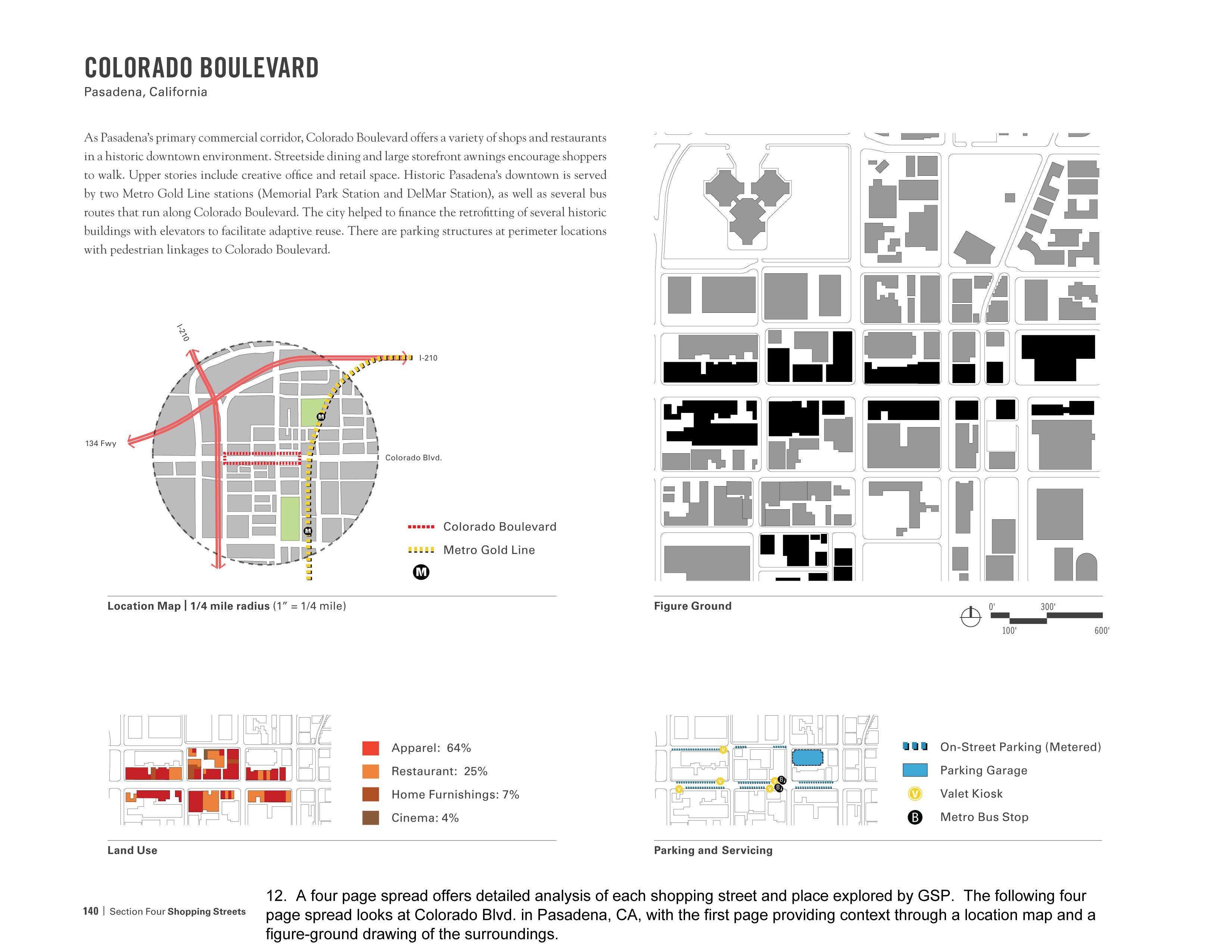 Figure Ground Land Use Diagrams