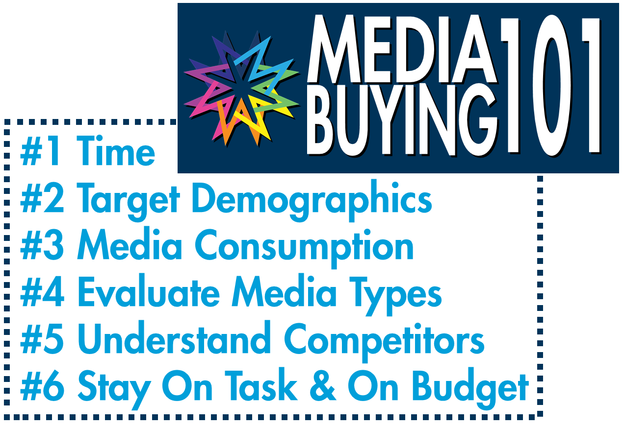Media Buying Graphic Corporate communication, Healthcare