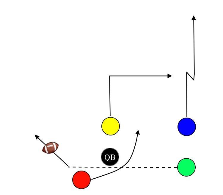 5 on 5 flag football plays playbooks play designer