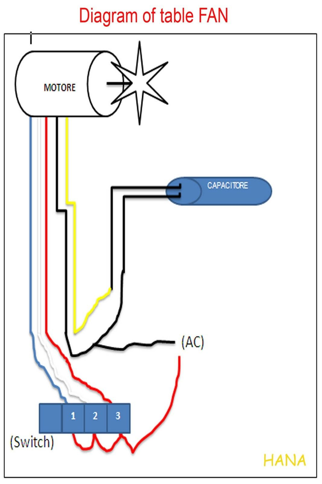 Electric Fan Schematic Diagram Best Of Ceiling Fan Switch Stand Fan Table Fan