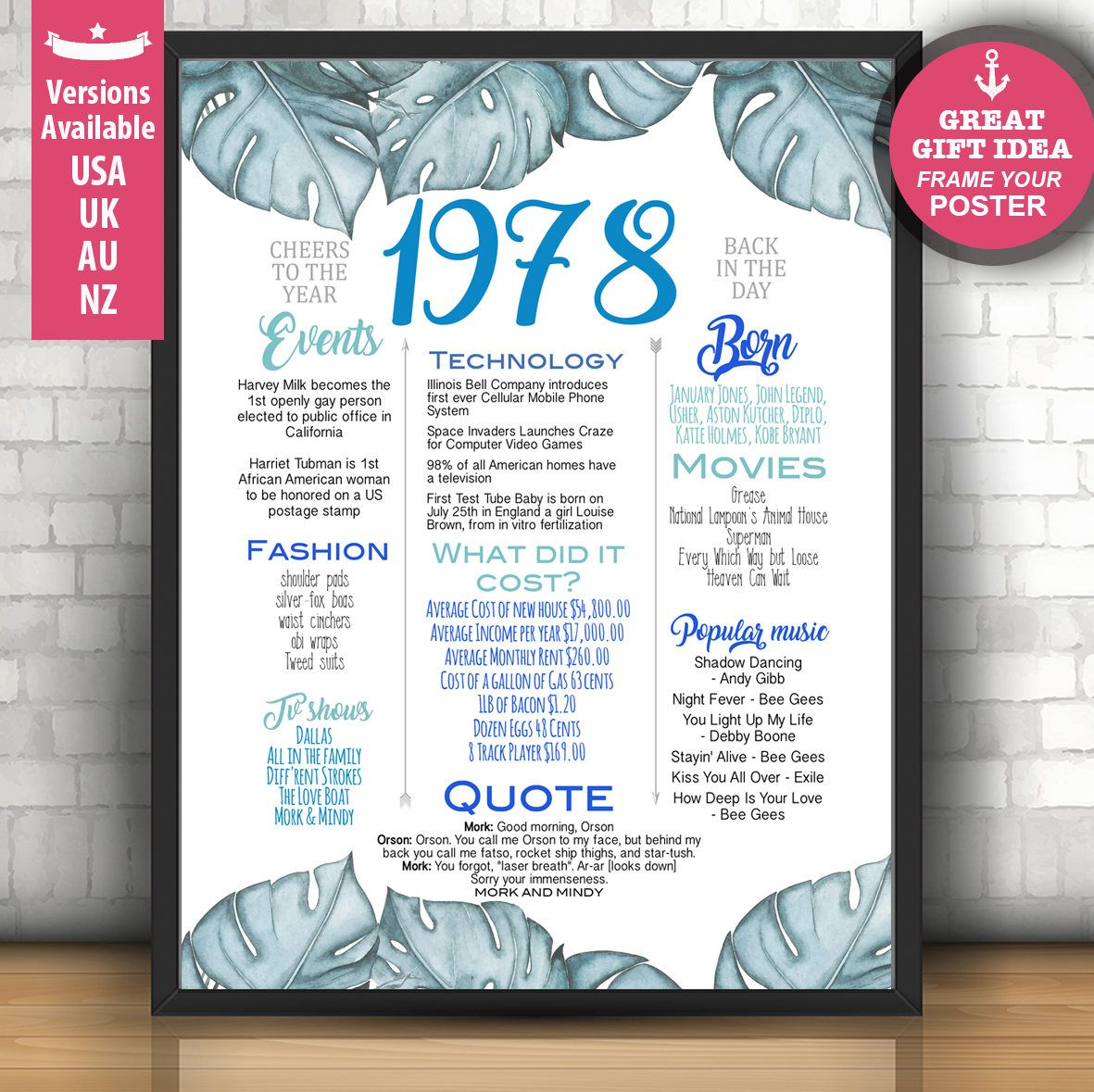 40th Birthday Poster For Her Sign Women Tropical Chalkboard Fl Personalized