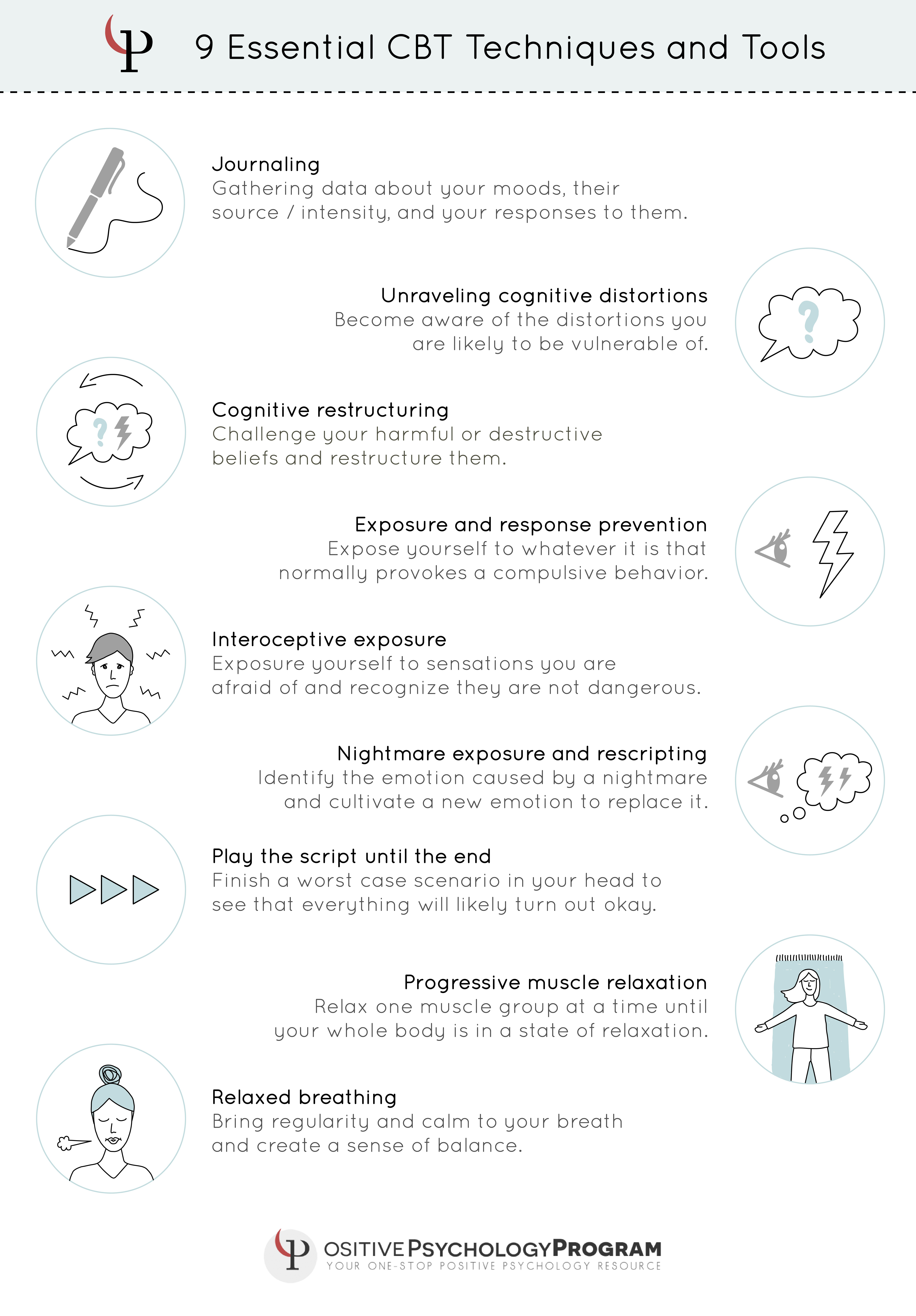 CBT Techniques and Tools infographic | CBT & DBT | Pinterest