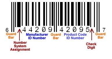 Bar Code Math Math Writing Marketing