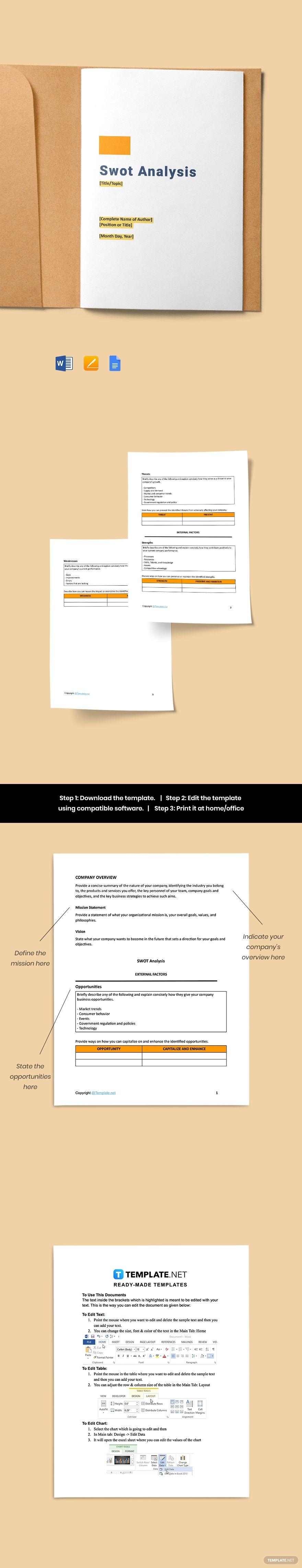 Blank Swot Analysis Template Free Pdf Google Docs Word Apple Pages Template Net Swot Analysis Swot Analysis Template Analysis