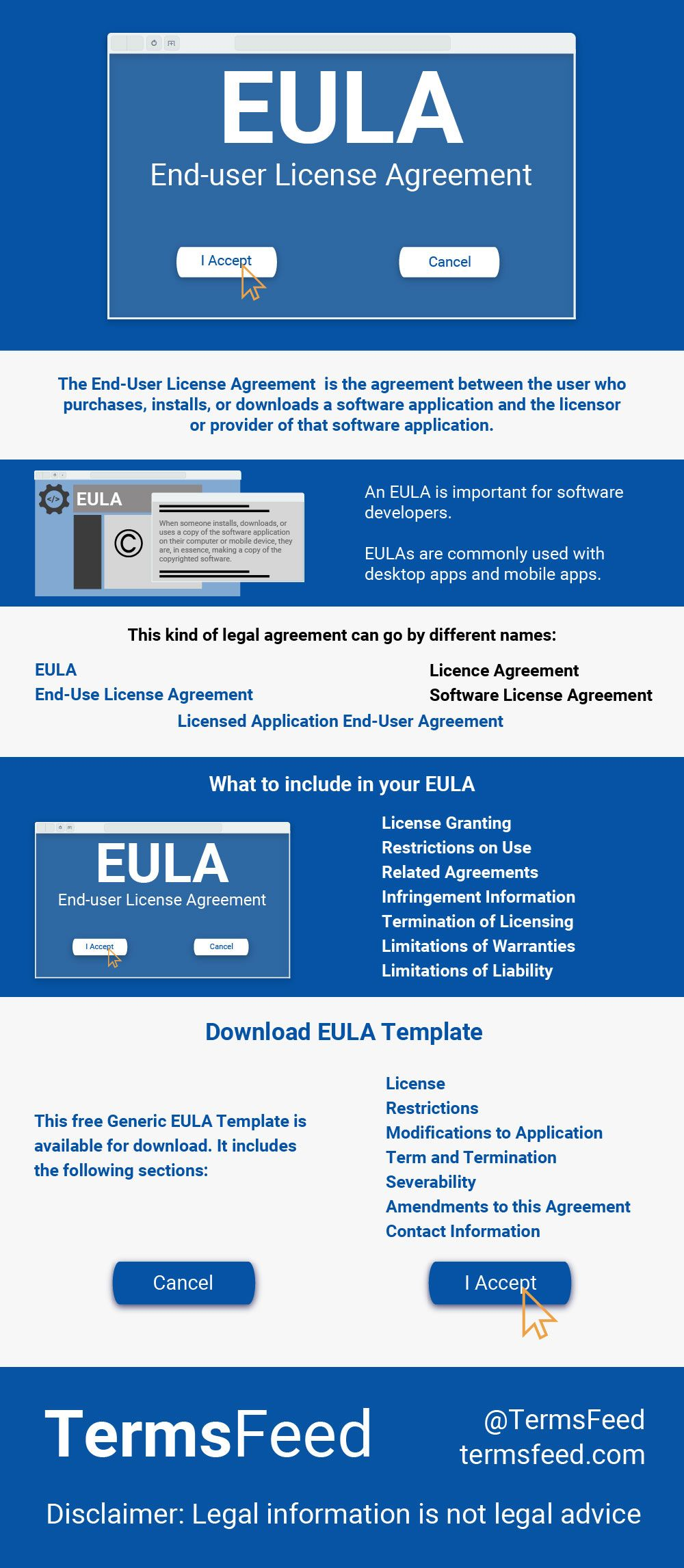 Sample Eula Template  Software And Template