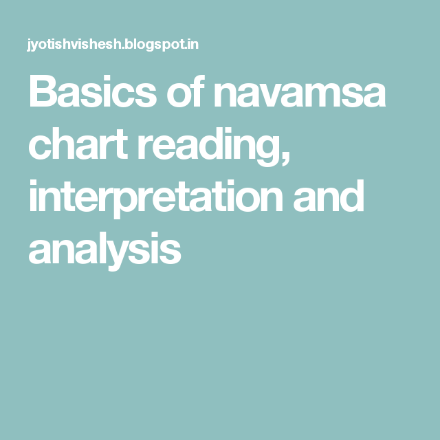Basics of navamsa chart reading, interpretation and analysis